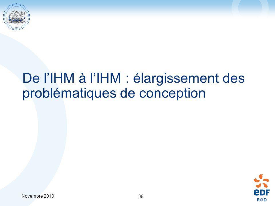 De l'IHM à l'IHM : élargissement des problématiques de conception