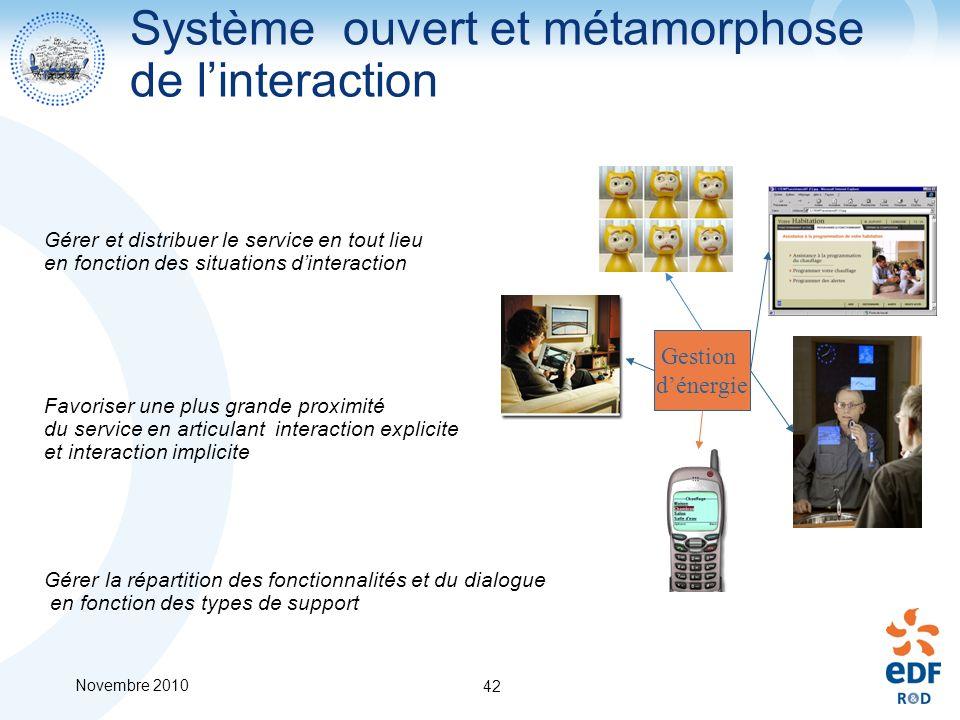 Système ouvert et métamorphose de l'interaction
