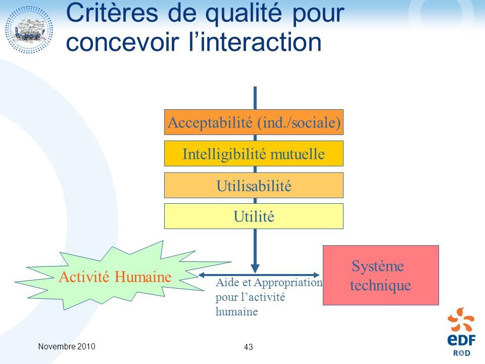Critères de qualité pour concevoir l'interaction