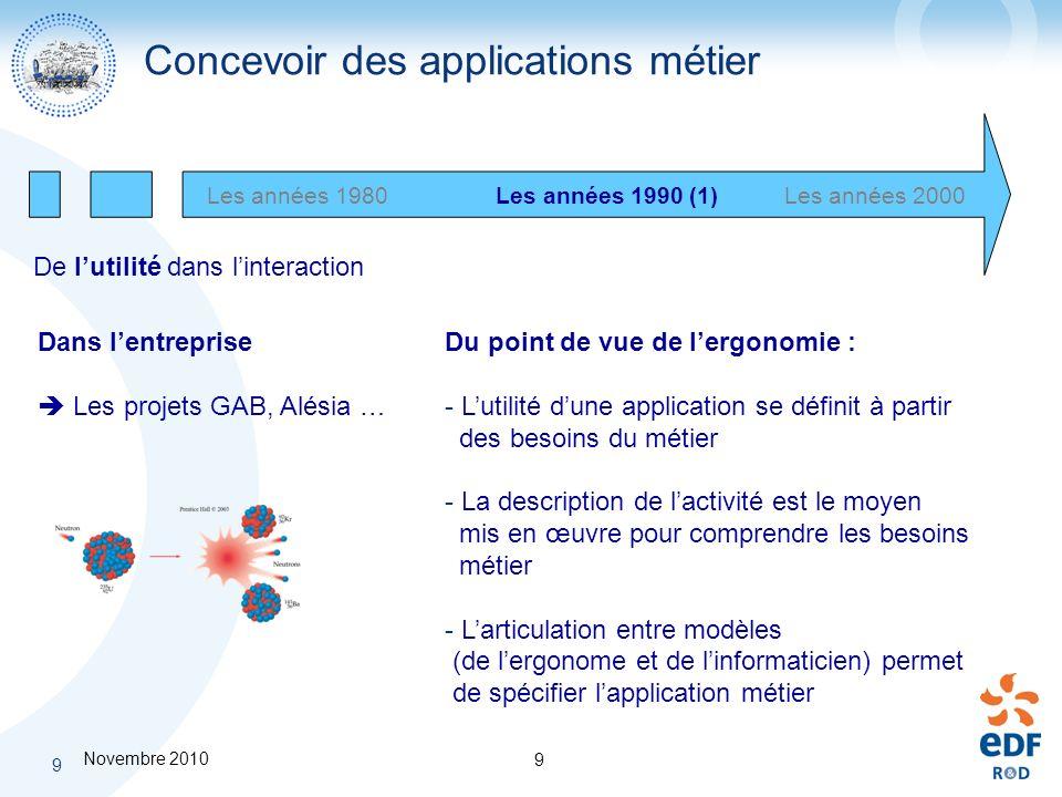 Concevoir des applications métier