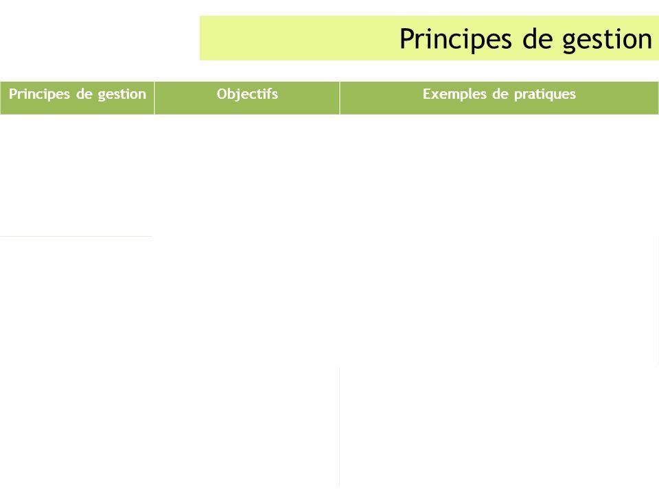 Une complémentarité des systèmes d'élevage et de cultures