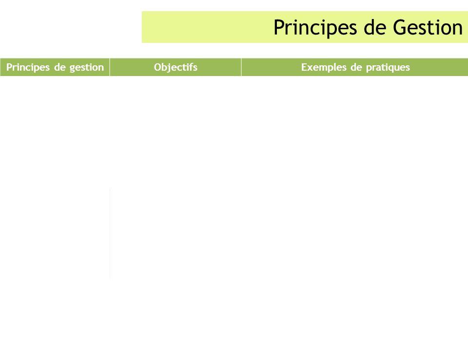 Principes de Gestion Principes de gestion Objectifs