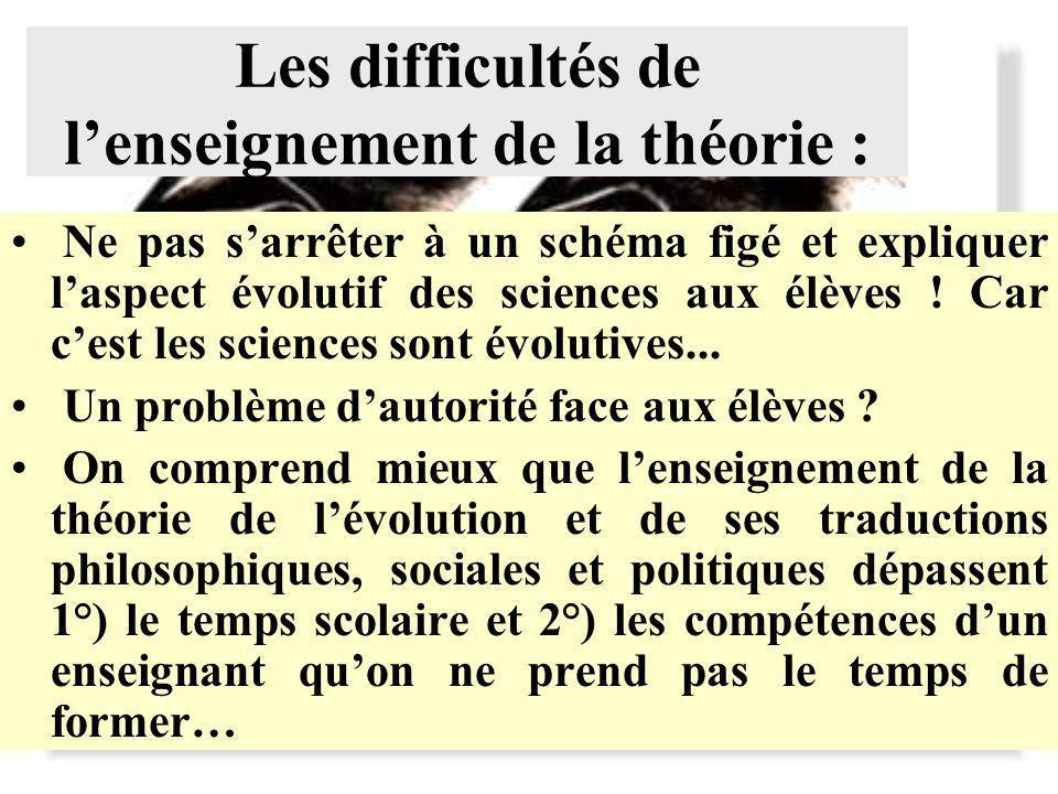 Les difficultés de l'enseignement de la théorie :