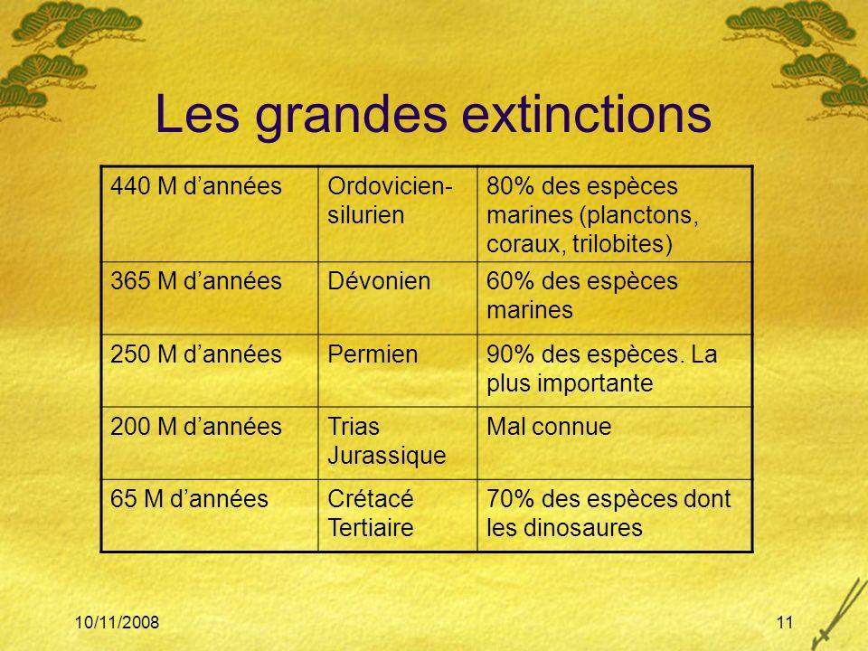 Les grandes extinctions