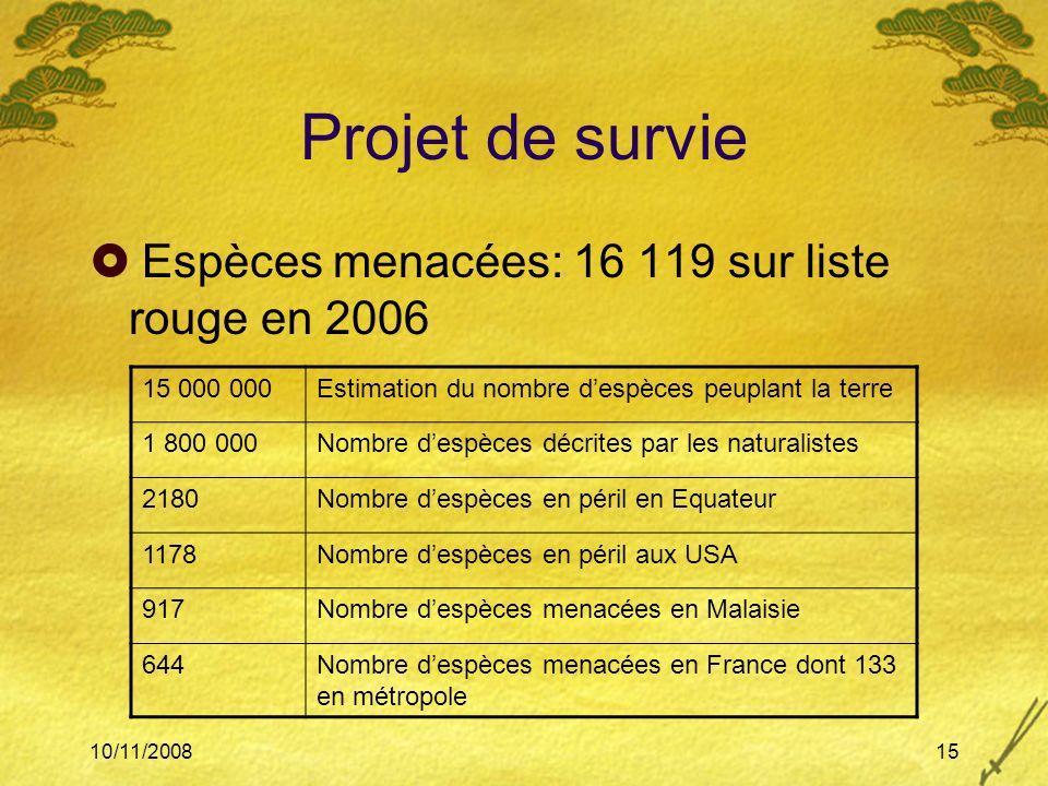 Projet de survie Espèces menacées: 16 119 sur liste rouge en 2006