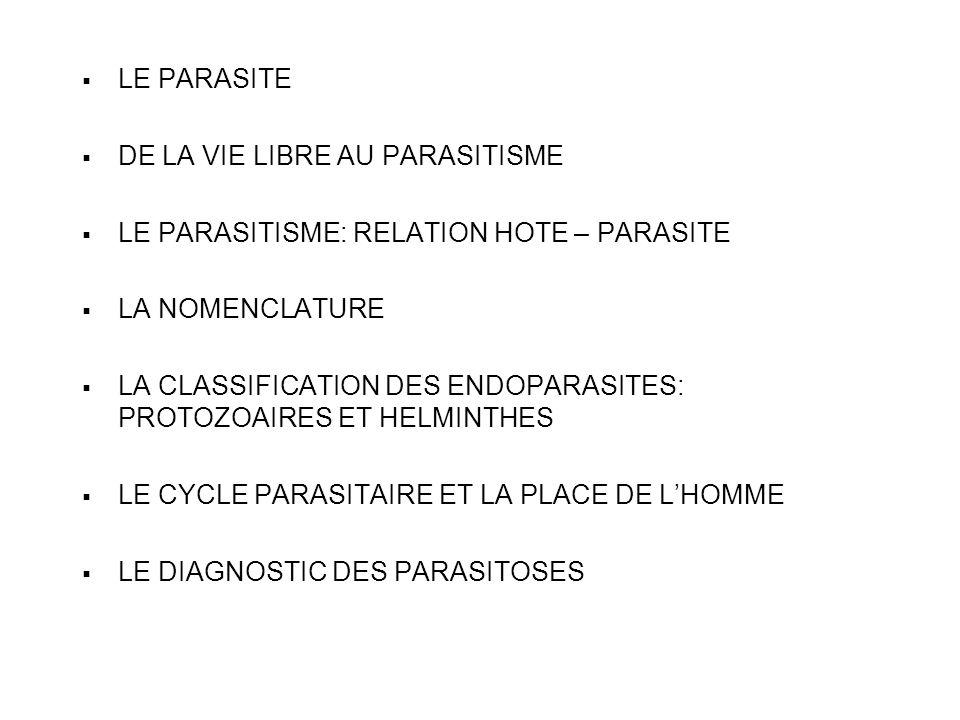 LE PARASITE DE LA VIE LIBRE AU PARASITISME. LE PARASITISME: RELATION HOTE – PARASITE. LA NOMENCLATURE.