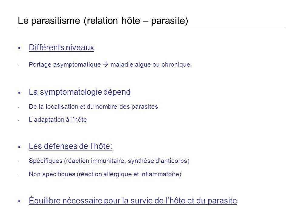 Le parasitisme (relation hôte – parasite)