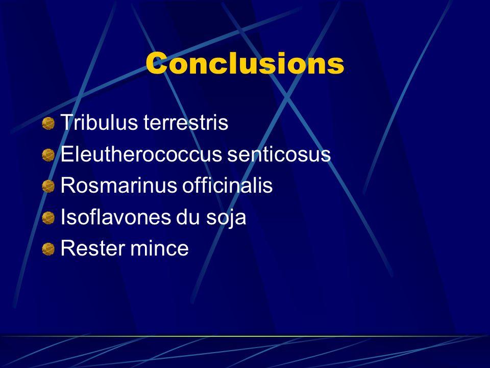 Conclusions Tribulus terrestris Eleutherococcus senticosus
