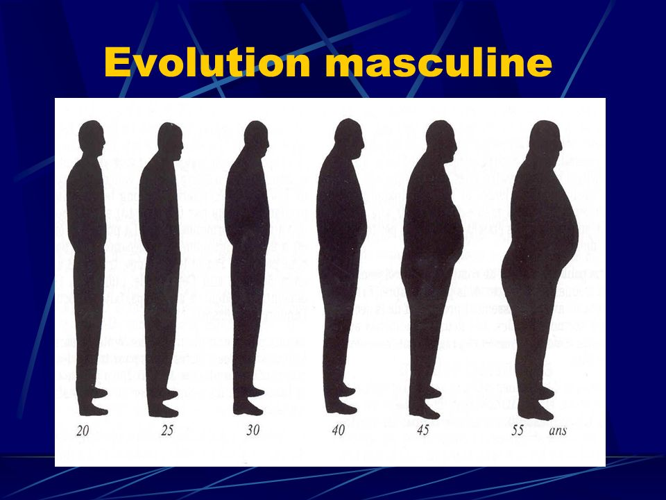 Evolution masculine
