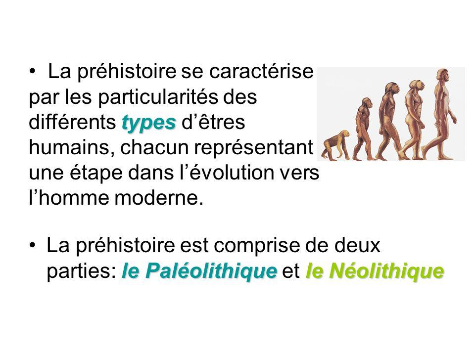 La préhistoire se caractérise par les particularités des différents types d'êtres humains, chacun représentant une étape dans l'évolution vers l'homme moderne.
