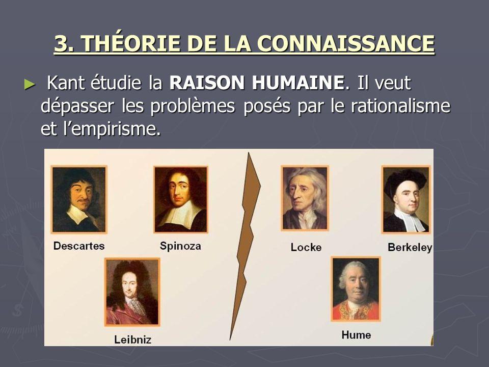 3. THÉORIE DE LA CONNAISSANCE