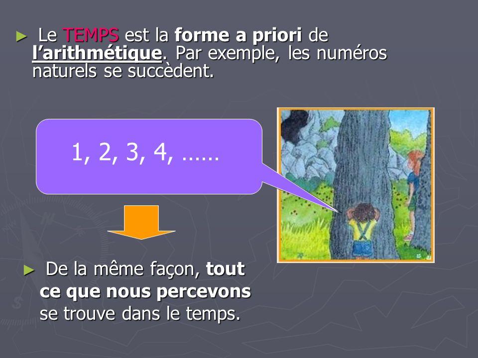 Le TEMPS est la forme a priori de l'arithmétique