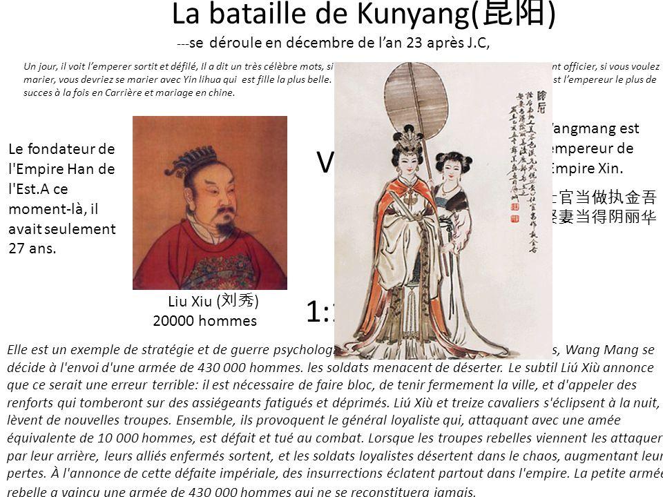 La bataille de Kunyang(昆阳)
