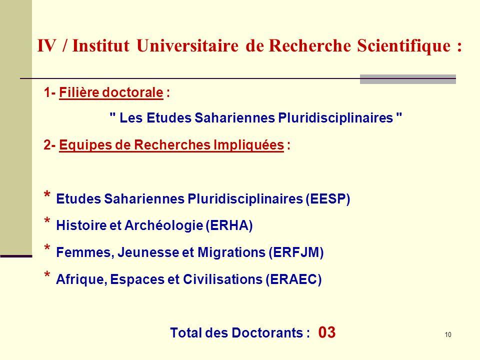 IV / Institut Universitaire de Recherche Scientifique :