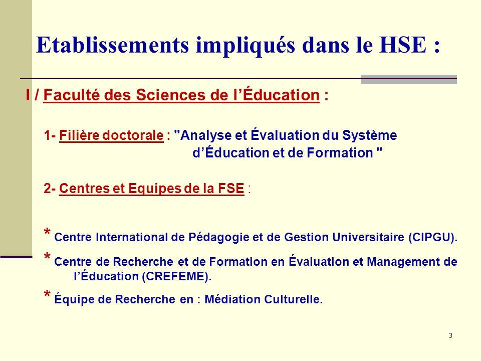 Etablissements impliqués dans le HSE :