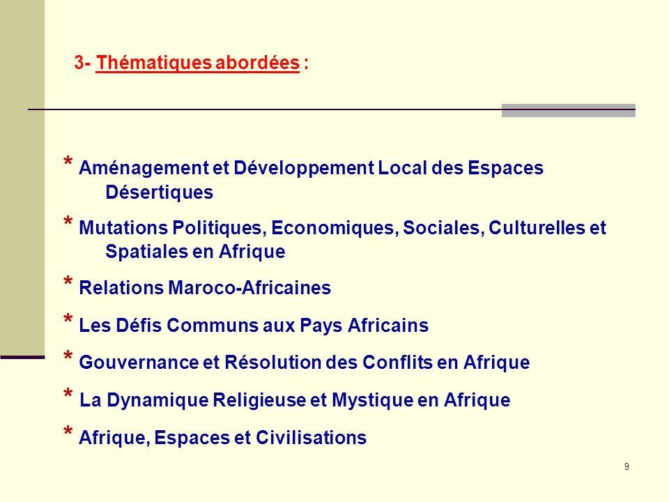 3- Thématiques abordées :