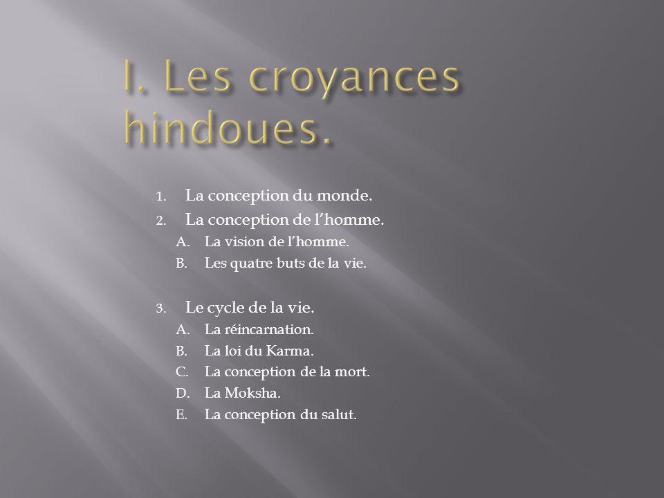 I. Les croyances hindoues.