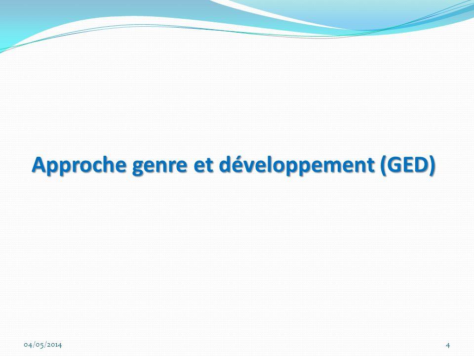 Approche genre et développement (GED)