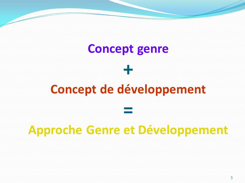 Concept genre + Concept de développement = Approche Genre et Développement