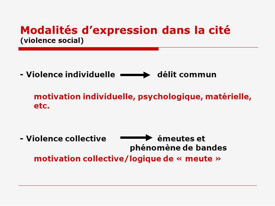 Modalités d'expression dans la cité (violence social)