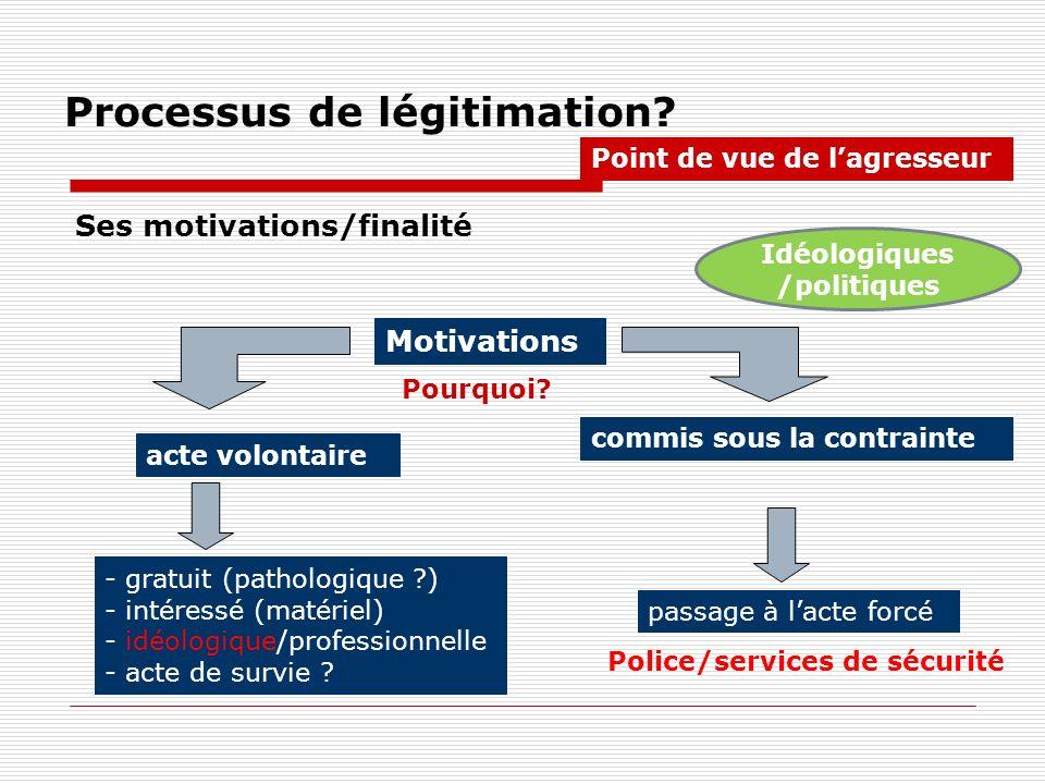 Processus de légitimation