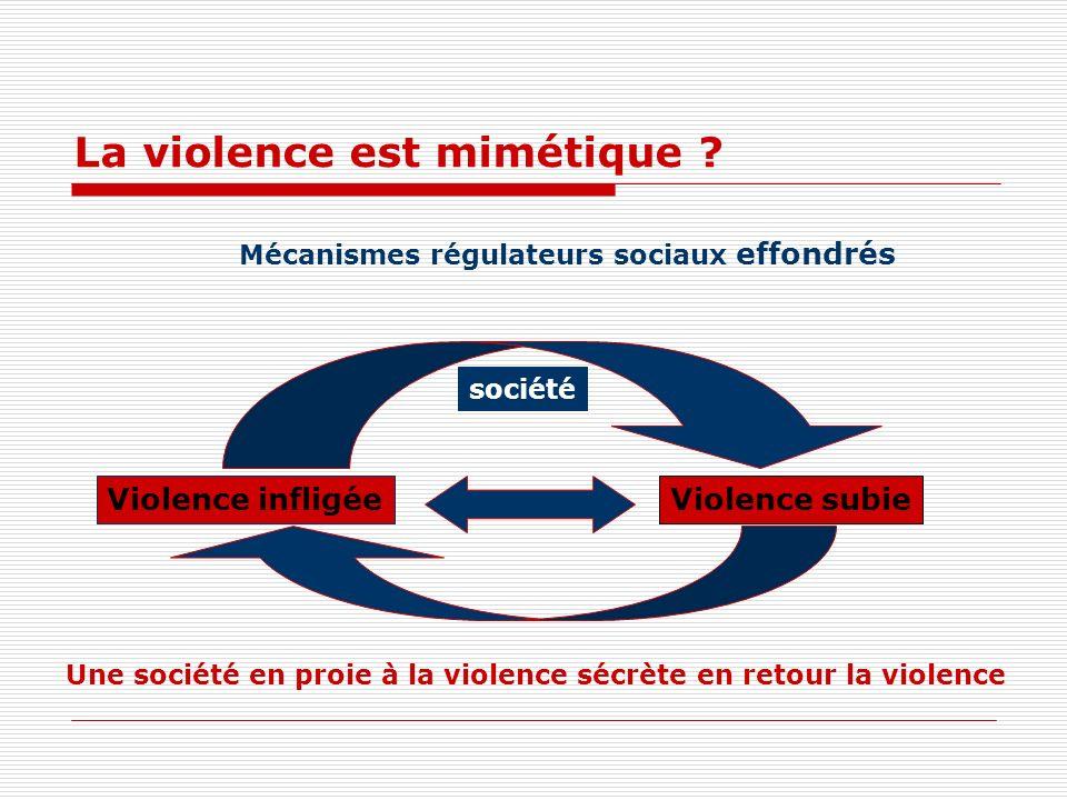 La violence est mimétique