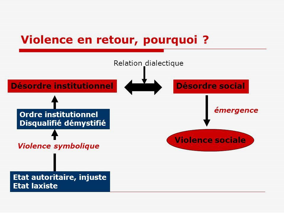 Violence en retour, pourquoi