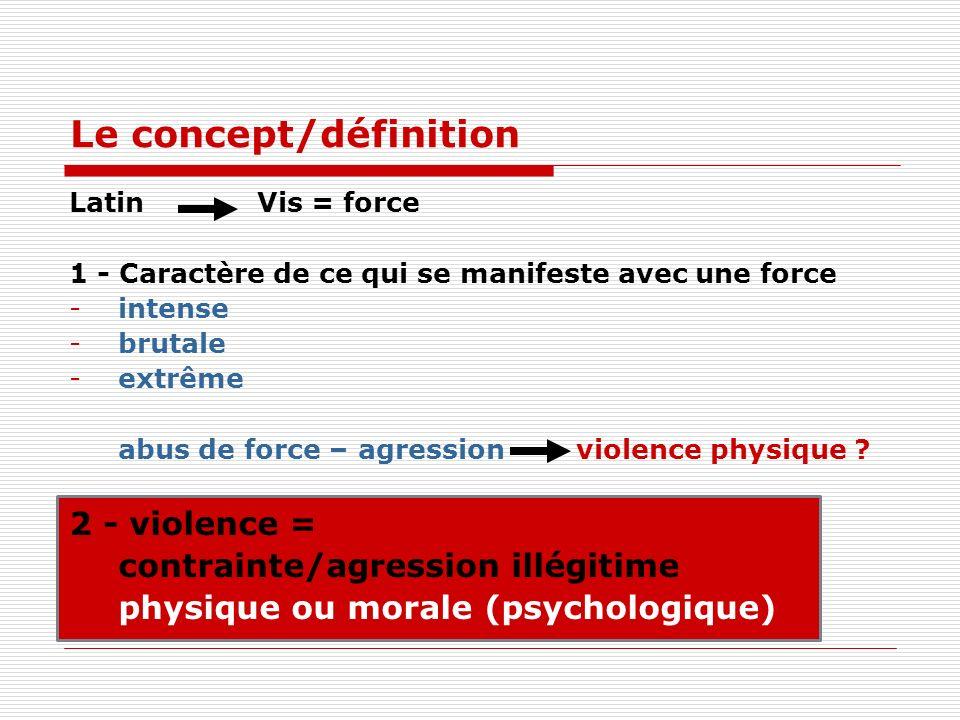 Le concept/définition