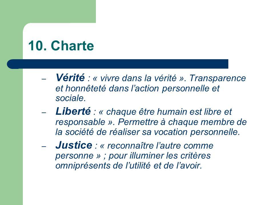 10. Charte Vérité : « vivre dans la vérité ». Transparence et honnêteté dans l'action personnelle et sociale.