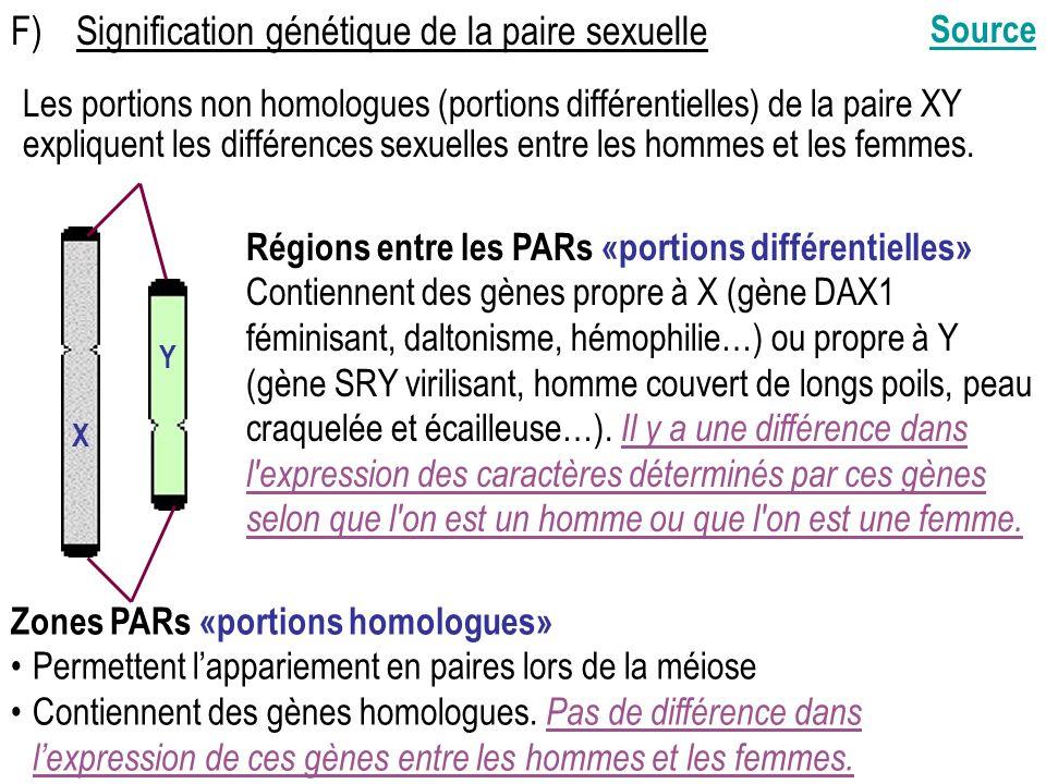 F) Signification génétique de la paire sexuelle