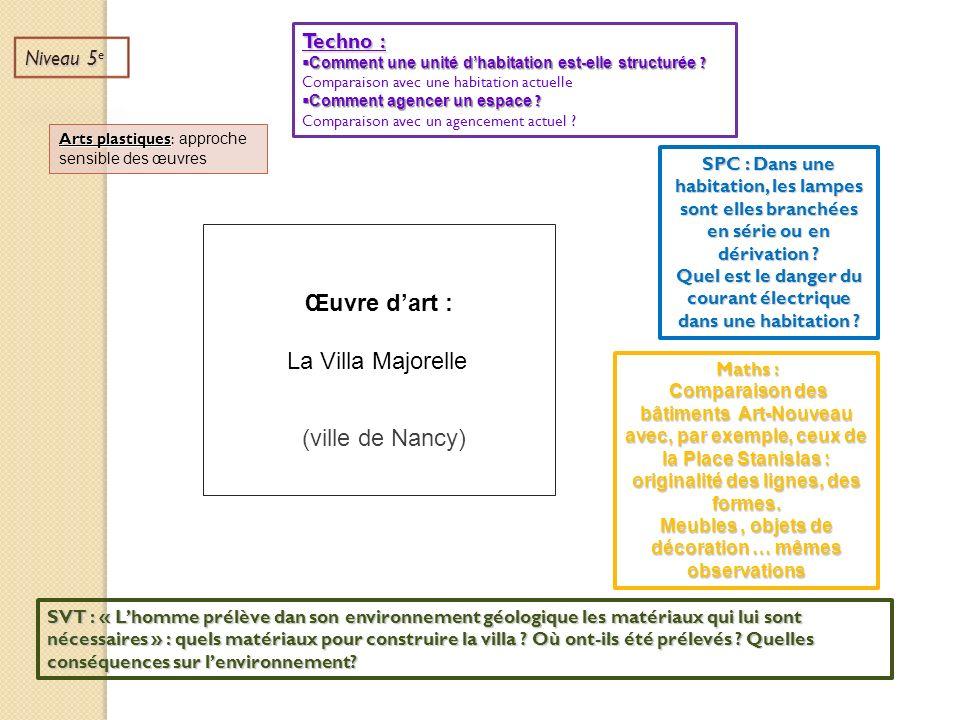 Œuvre d'art : La Villa Majorelle (ville de Nancy) Techno : Niveau 5e