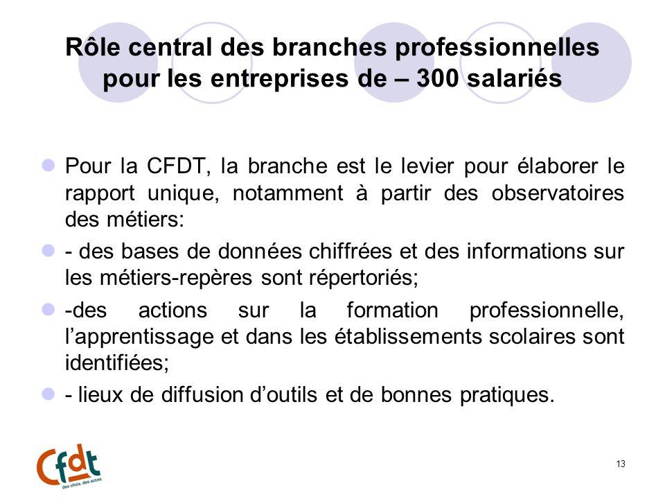 Rôle central des branches professionnelles pour les entreprises de – 300 salariés