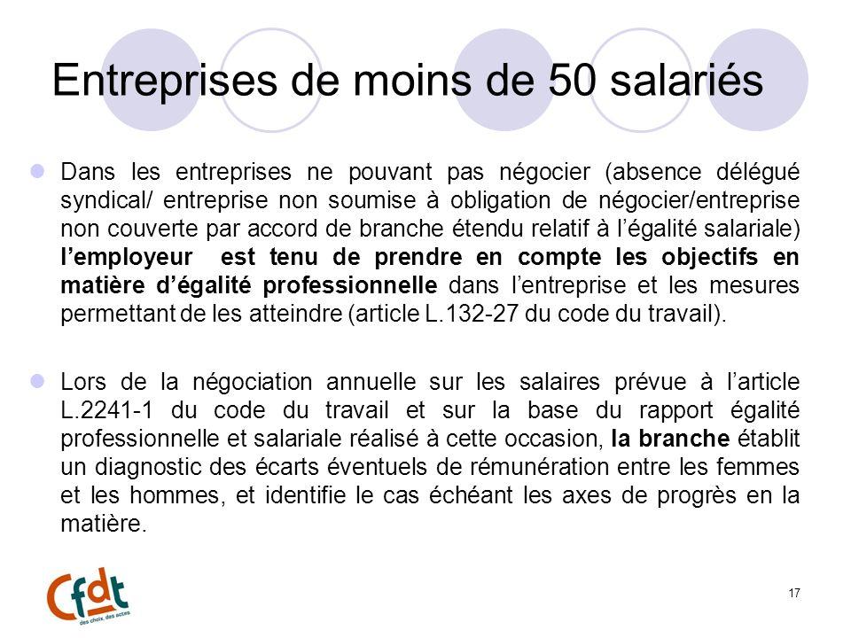 Entreprises de moins de 50 salariés