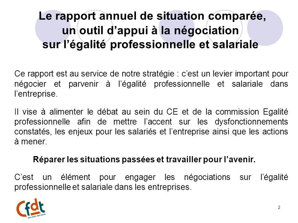 Le rapport annuel de situation comparée, un outil d'appui à la négociation sur l'égalité professionnelle et salariale