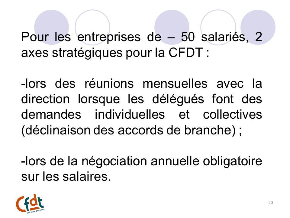 Pour les entreprises de – 50 salariés, 2 axes stratégiques pour la CFDT :