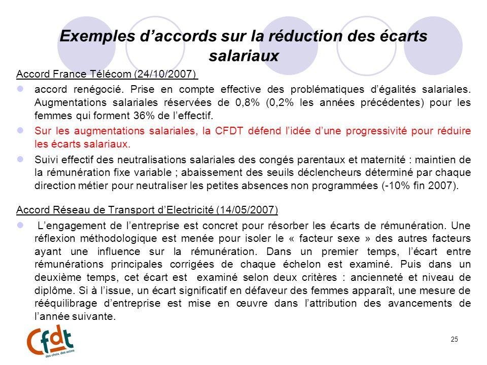 Exemples d'accords sur la réduction des écarts salariaux