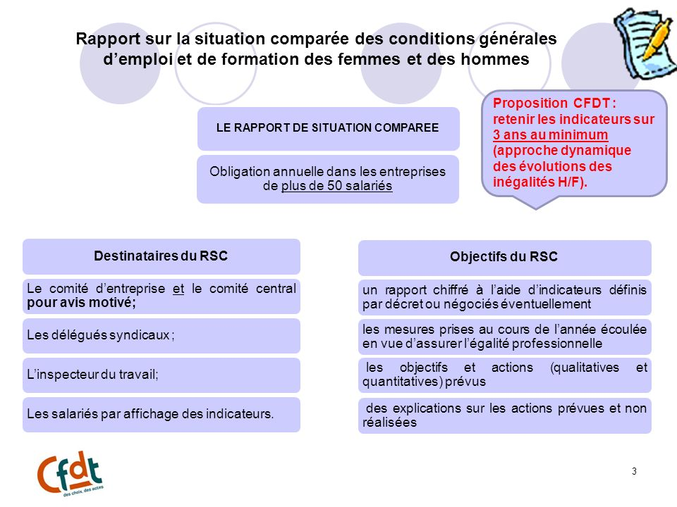 LE RAPPORT DE SITUATION COMPAREE