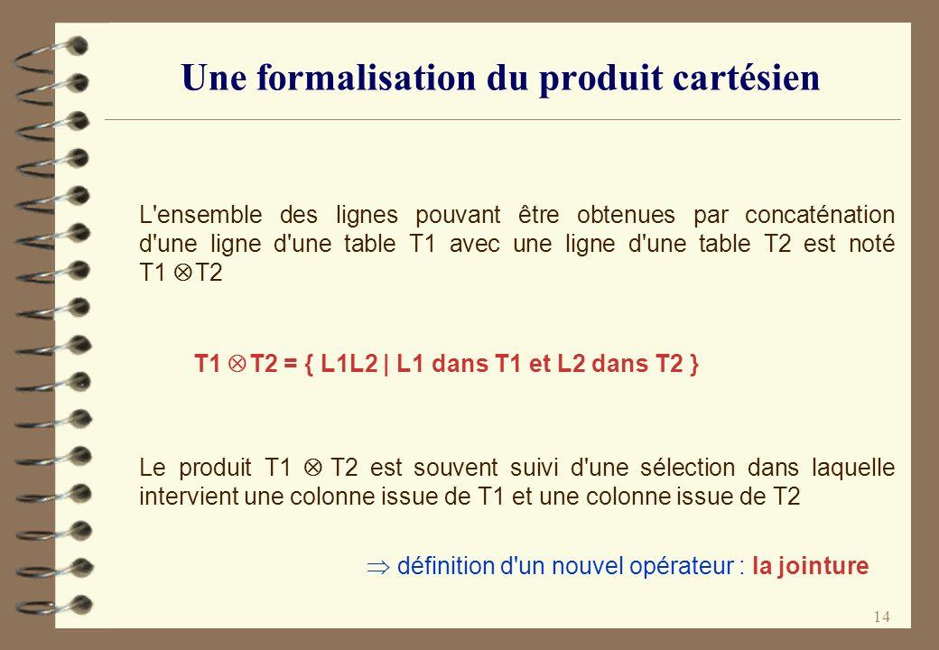 Une formalisation du produit cartésien