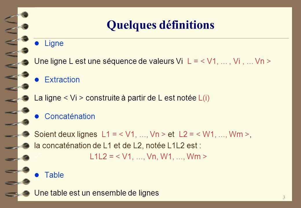 Quelques définitions Ligne