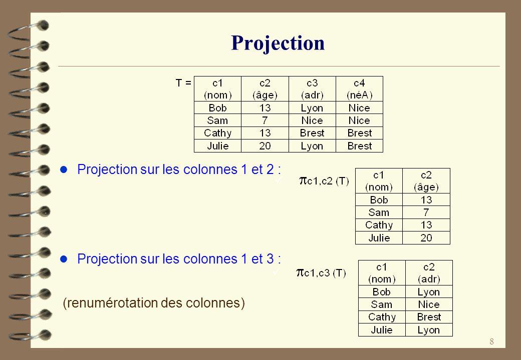 Projection Projection sur les colonnes 1 et 2 :