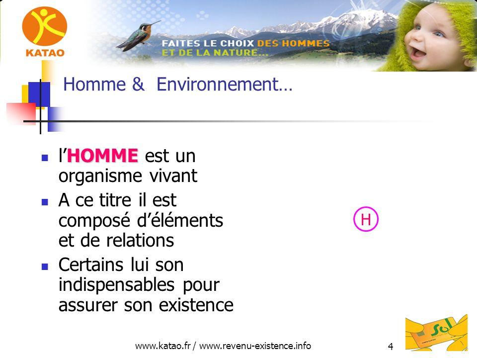 Homme & Environnement…