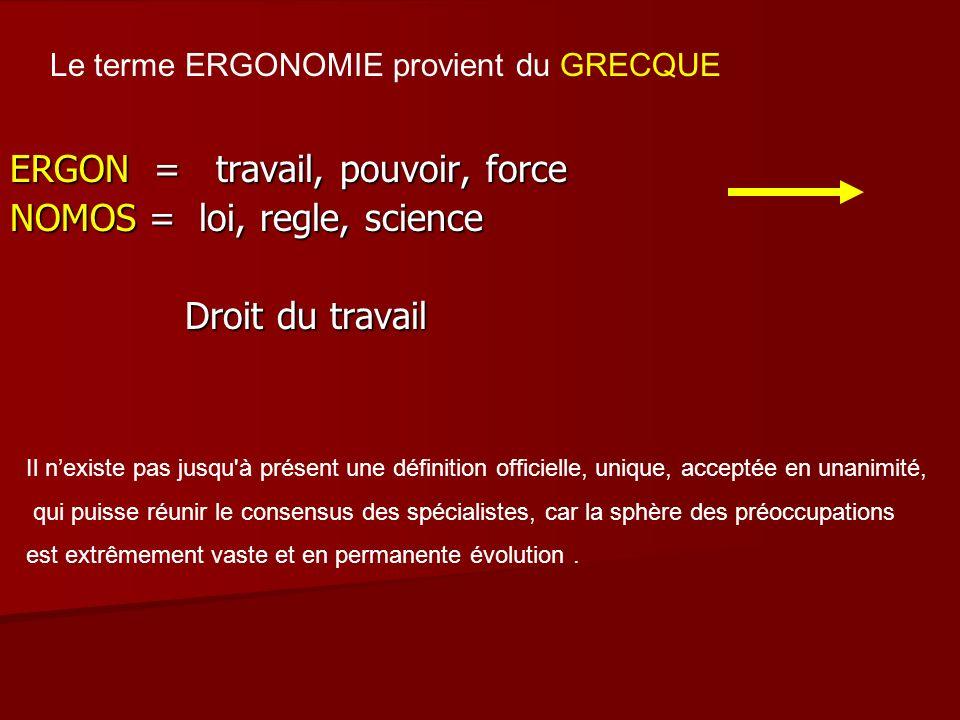 ERGON = travail, pouvoir, force NOMOS = loi, regle, science