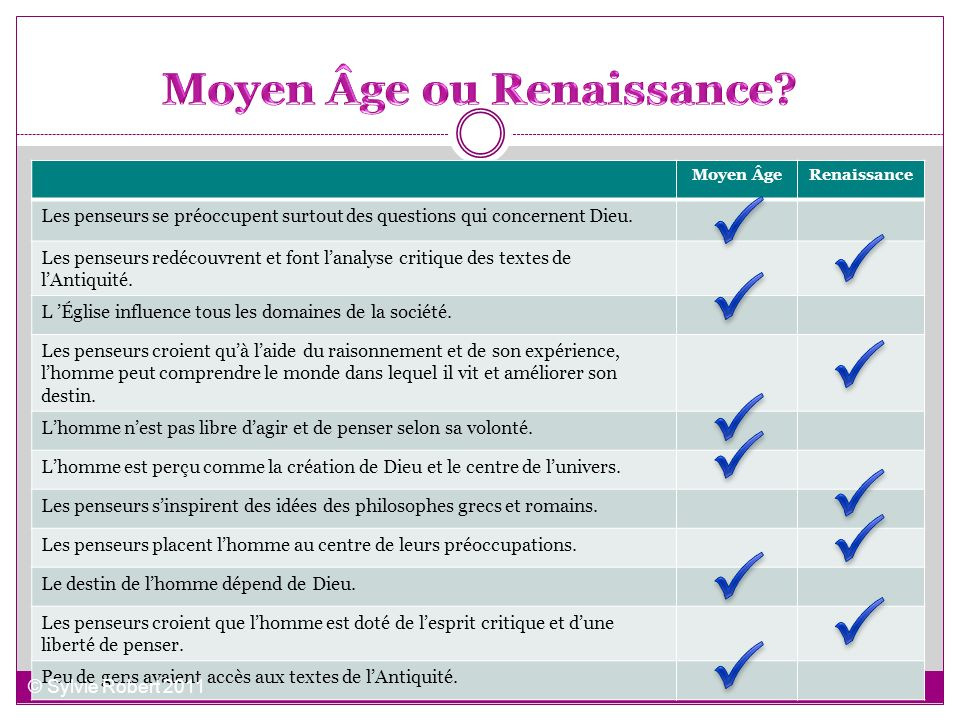 Moyen Âge ou Renaissance