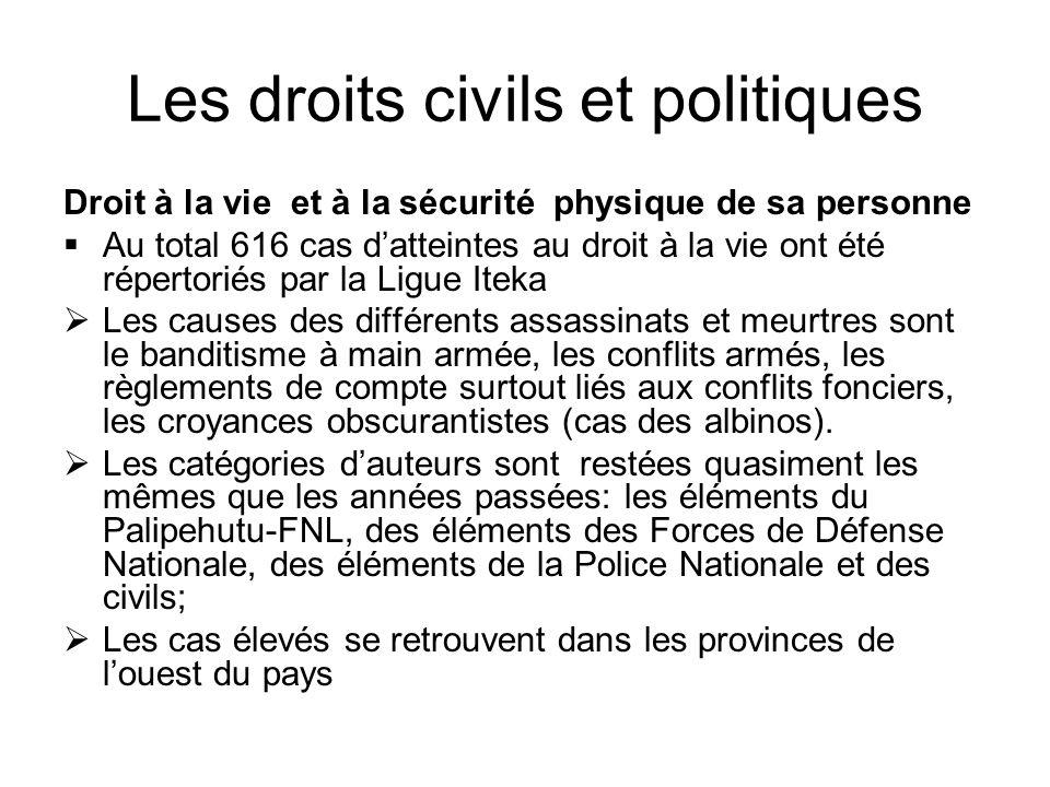 Les droits civils et politiques