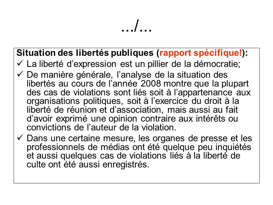 .../... Situation des libertés publiques (rapport spécifique!):