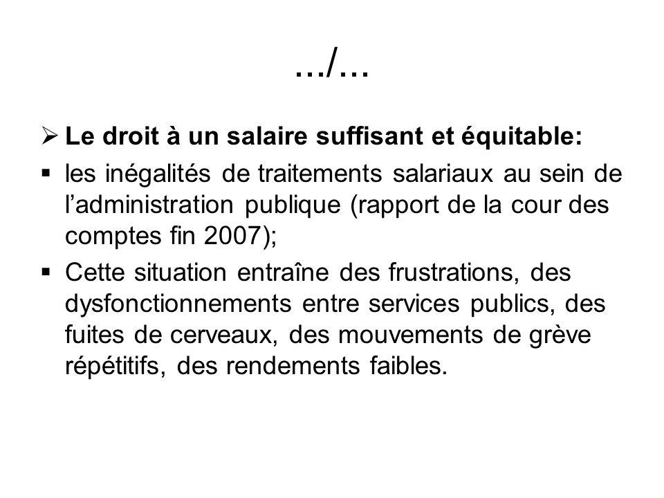.../... Le droit à un salaire suffisant et équitable:
