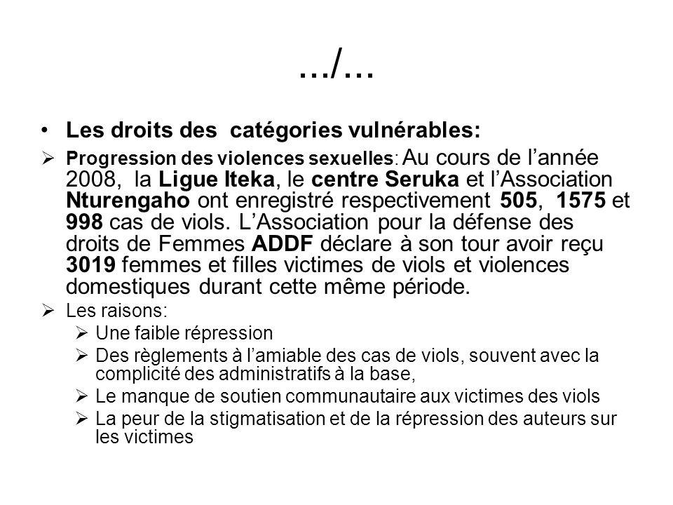 .../... Les droits des catégories vulnérables: