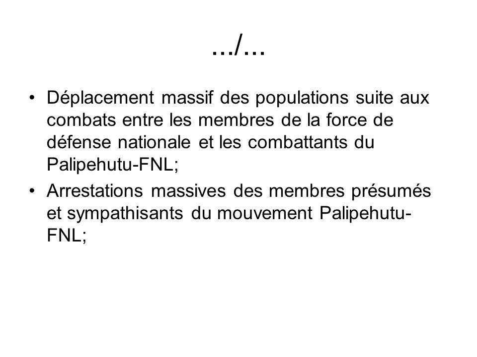 .../... Déplacement massif des populations suite aux combats entre les membres de la force de défense nationale et les combattants du Palipehutu-FNL;