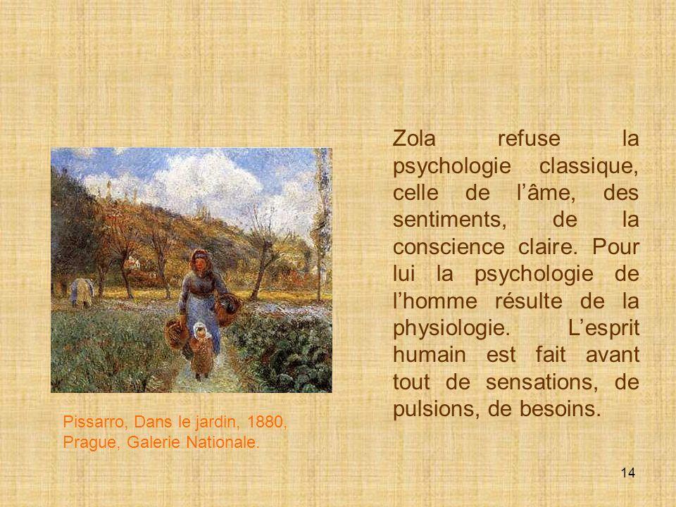 Zola refuse la psychologie classique, celle de l'âme, des sentiments, de la conscience claire. Pour lui la psychologie de l'homme résulte de la physiologie. L'esprit humain est fait avant tout de sensations, de pulsions, de besoins.
