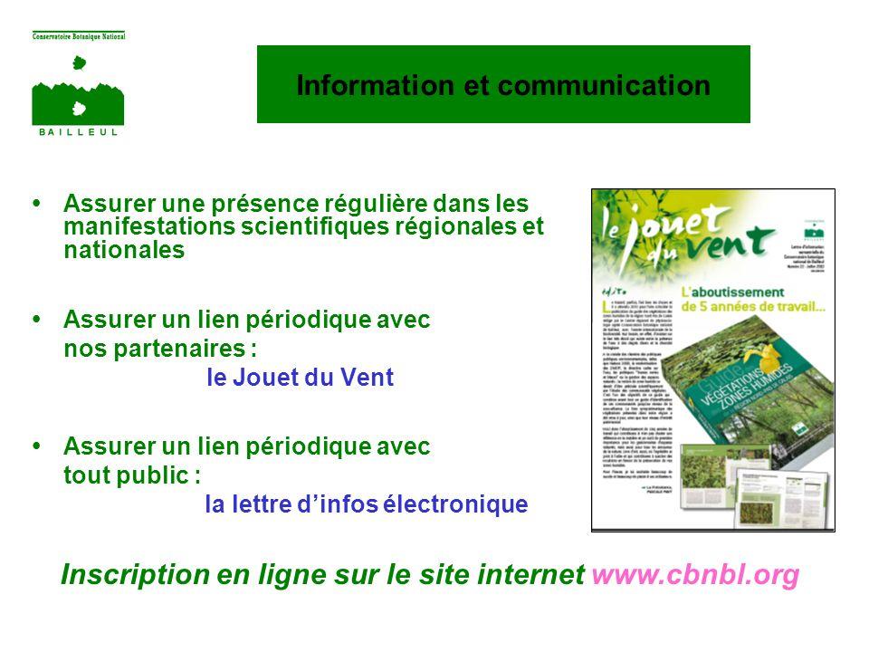 Information et communication la lettre d'infos électronique